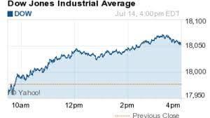 Dow Jones Average Today Live