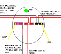 lighting circuits light fitting loop in ceiling rose diagram