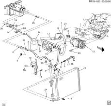 2002 chevy cavalier wiring diagram wiring diagram and schematic 2002 chevy cavalier jumped pressor the fuses wiring diagram