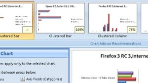 Chart Advisor Excel Chart Advisor Suggests The Best Layouts For Your Data