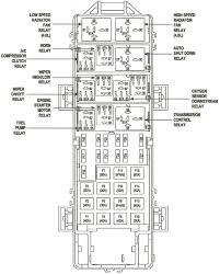 wiring diagram jeep patriot 2007 fuse box diagram wiring sport 1997 jeep grand cherokee fuse box diagram at 1999 Jeep Cherokee Sport Fuse Panel Diagram