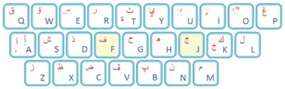Arabic To English Alphabet Chart Arabic Alphabet Wikipedia