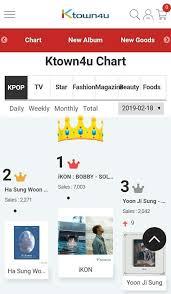 Bobbys Solo Album Ranked No 1 On Ktown4u Ikon