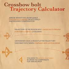 Crossbow Bolt Trajectory Calculator The Best Crossbows For