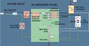 boat ac wiring diagram boat wiring diagrams online this diagram shows