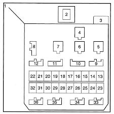 2000 isuzu rodeo fuse box diagram wiring diagram basic