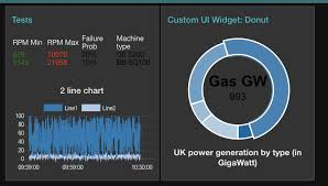 Create Your Own Table Chart Tutorial Node Red Dashboards Creating Your Own Ui Widget