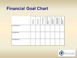 Building A Better Budget 2005 Balance Financial Fitness