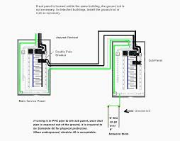 colorful 60 amp fuse box wiring diagram electrical circuit main Electric Fuse Box Types at Home Fuse Box Wiring Diagram