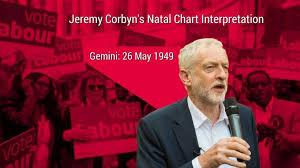 Jeremy Corbyn Natal Chart Interpretation Julians Astrology