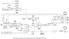 showing post media for standard bnc wiring schematic symbols standard bnc wiring schematic symbols pvdp1006 e