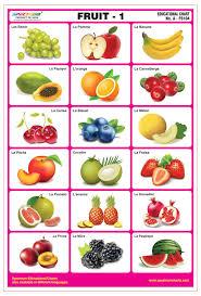 Dry Fruits Vitamins Chart Cheap Vitamin C Fruits Chart Find Vitamin C Fruits Chart