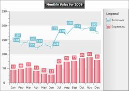Silverlight Chart Control Example Chart Title Telerik Ui For Silverlight