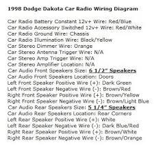 1996 dodge ram 1500 wiring schematic 1996 image wiring diagram for 1996 dodge dakota radio the wiring diagram on 1996 dodge ram 1500 wiring
