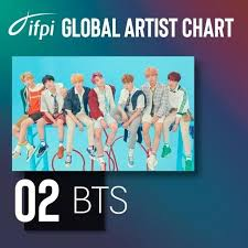 Bts Ranks Second In 2018 Artist Chart By Intl Recording