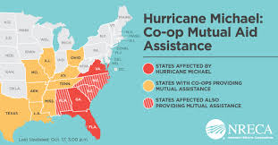 co ops in the path of the storm