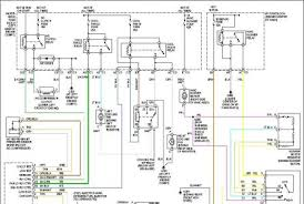 2005 chevy equinox blower motor heater problem 2005 chevy equinox the diagram is below i can send a better view of it if you list your email address i also have some troubleshooting steps for your inoperative blower