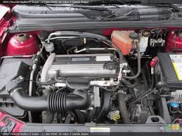 similiar 2 2 chevy engine keywords 2004 chevy bu engine diagram also 2009 chevy hhr heater blower