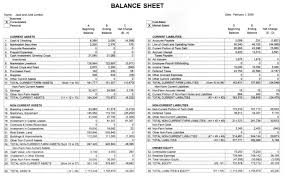 How To Create Balance Sheet Create Your Balance Sheet Profit And Loss And Cash Flow