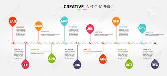 Year Timeline Timeline For 12 Months 1 Year Timeline Infographics Design