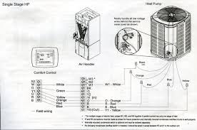 trane wiring diagrams wiring diagrams red trane wiring diagram bo simple mark polesio decoration