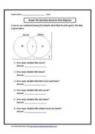 Venn Diagram Graphic Organizers Answer The Questions Based On The Venn Diagram Graphic