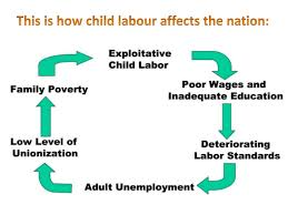child labour essay causes effects and solution swamirara child labour essay effects of child labour