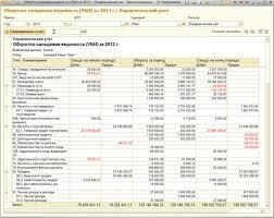 Управленческий учет С от Итан Пример оборотно сальдовой ведомости управленческого учета