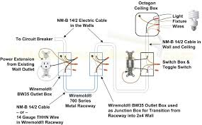 ac outlet wiring diagram ac auto wiring diagram ideas network wall socket wiring diagram wiring diagram on ac outlet wiring diagram
