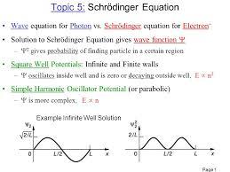 topic 5 schrödinger equation