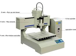 cnc machine working wood. copper silver gold aluminium wood router mini cnc machines for working at home machine
