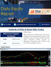 Bank Nifty Online Chart Daily Equity Report 05 Dec Starindia Market Research