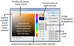 Skin Tone Color Chart Photoshop Mixing Skin Tones With Help From Photoshop