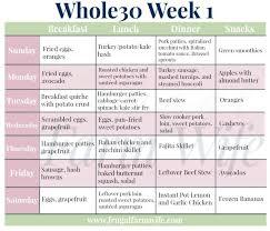 whole 30 week 1 700x600 jpeg