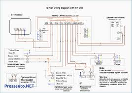 central heating s plan wiring diagram image pressauto net how to wire a honeywell thermostat with 6 wires at Central Heating Thermostat Wiring Diagram