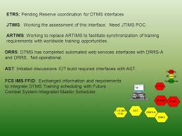etrs pending reserve coordination for dtms interfaces