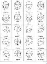 how drawic book human heads drawing children proportions