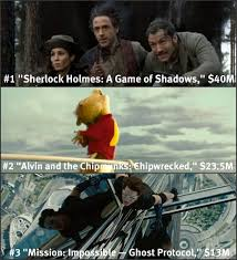 sherlock holmes a game of shadows quotes