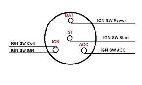 ford ignition switch wiring diagram wiring diagram and schematic 1971 Ford F100 Ignition Diagram 1971 ford f100 ignition switch wiring diagram 1973 ford f100 within ford ignition switch wiring diagram 1971 ford f100 ignition switch wiring diagram