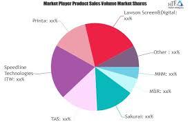 Tmi Chart Screen Printer Market To Grow Significantly In Future Tmi