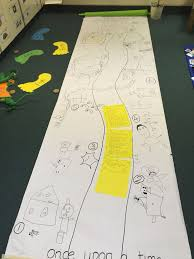 Jack and the beanstalk story map | Rhyming | Pinterest | Literacy ...