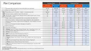 Office 365 Business Plans Comparison Chart Introduction To Microsoft 365 Enterprise
