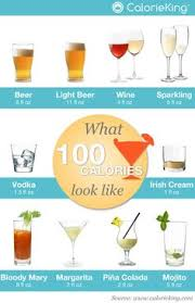 Get Drunk Not Fat Chart Get Drunk Not Fat Getdrunknotfat On Pinterest