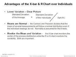 Nanohub Org Resources Understanding Variation And