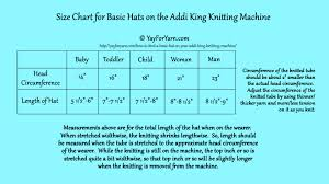 Spain Childrens Hat Sizes Knitting Chart 9e832 64d4b