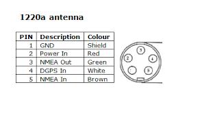 solved navman 1220a antenna wiring diagram fixya navman 1220a antenna wiring diagram 4dd87557 d7b3 482c 8b7c a856683bb854