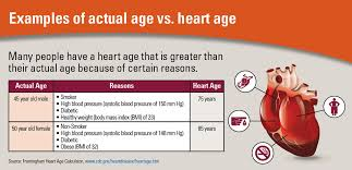 Blood Pressure Age Chart Weight Actual Average Blood Pressure Age Chart Average Blood Pressure