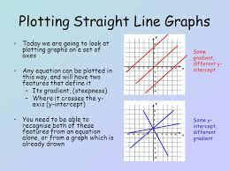 plotting straight line graphs