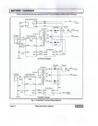 ezgo txt wiring diagram ezgo image wiring diagram wiring diagram ezgo series wiring auto wiring diagram schematic on ezgo txt wiring diagram