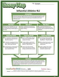 readwritethink essay map research unit case artifacts below is the completed essay map in the form of a google doc